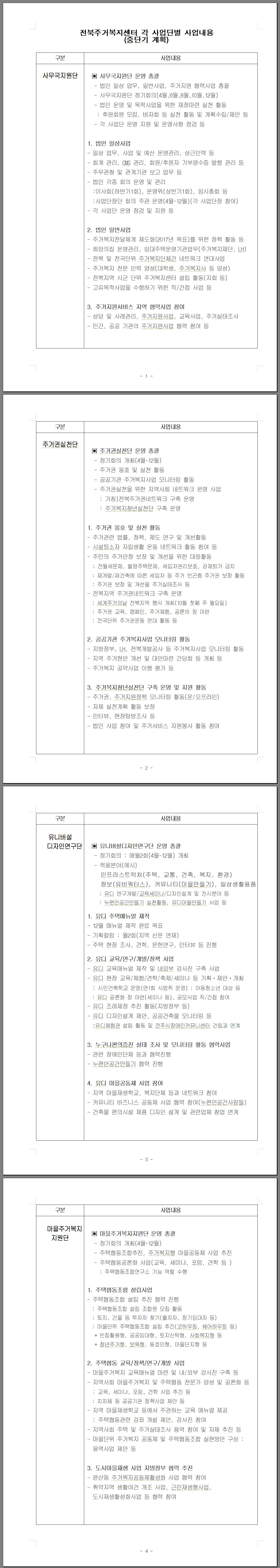 (중단기)전북주거복지센터 사업계획서.jpg